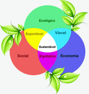 img-sustentabilidade